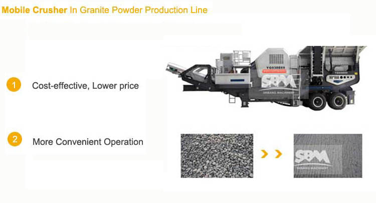 Mobile Crusher Used In Granite Production Line